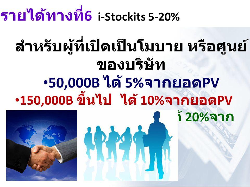 รายได้ทางที่ 6 i-Stockits 5-20% สำหรับผู้ที่เปิดเป็นโมบาย หรือศูนย์ ของบริษัท • 50,000B ได้ 5% จากยอด PV • 150,000B ขึ้นไป ได้ 10% จากยอด PV • 350,000