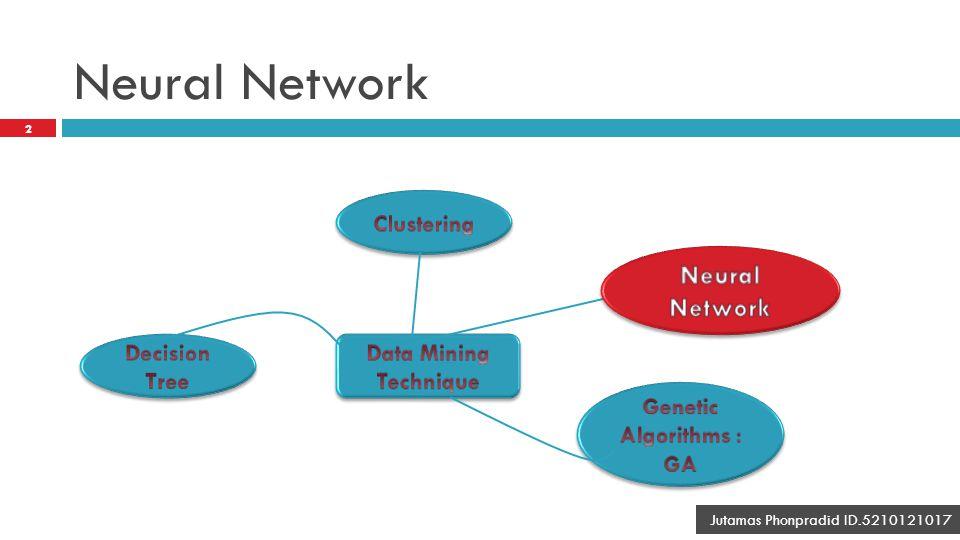 Neural Network 3 Jutamas Phonpradid ID.5210121017 Neural,Node,Cell Weight