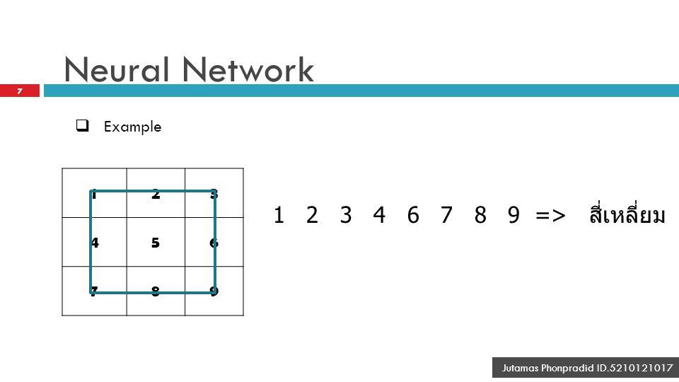 8 Jutamas Phonpradid ID.5210121017 Neural Network  Example 123 456 789 2 4 5 6 7 8 9 => สามเหลี่ยม