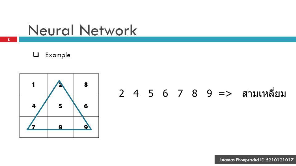 9 Jutamas Phonpradid ID.5210121017 Neural Network  Example