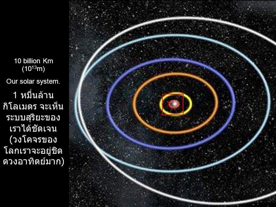 10 billion Km (10 13 m) Our solar system. 1 หมื่นล้าน กิโลเมตร จะเห็น ระบบสุริยะของ เราได้ชัดเจน ( วงโคจรของ โลกเราจะอยู่ชิด ดวงอาทิตย์มาก )