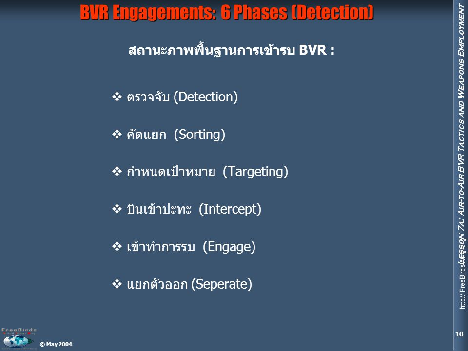 Lesson 7a: Air-to-Air BVR Tactics and Weapons Employment © May 2004 http//:FreeBirdsWing.org 11 BVR Engagements: 6 Phases (Detection) 1.