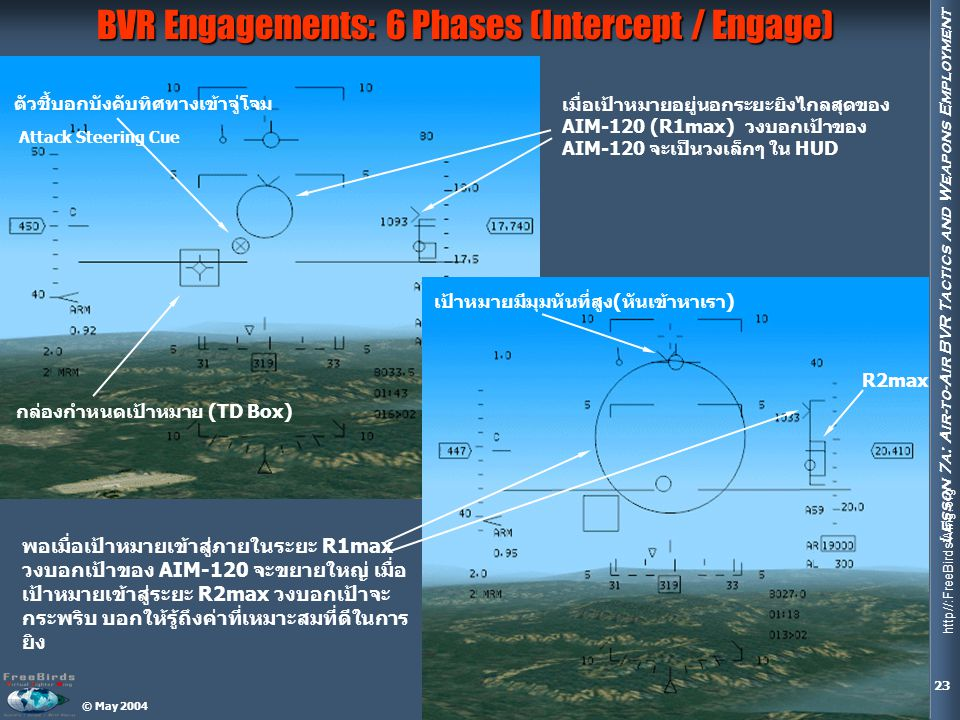 Lesson 7a: Air-to-Air BVR Tactics and Weapons Employment © May 2004 http//:FreeBirdsWing.org 23 BVR Engagements: 6 Phases (Intercept / Engage) เมื่อเป