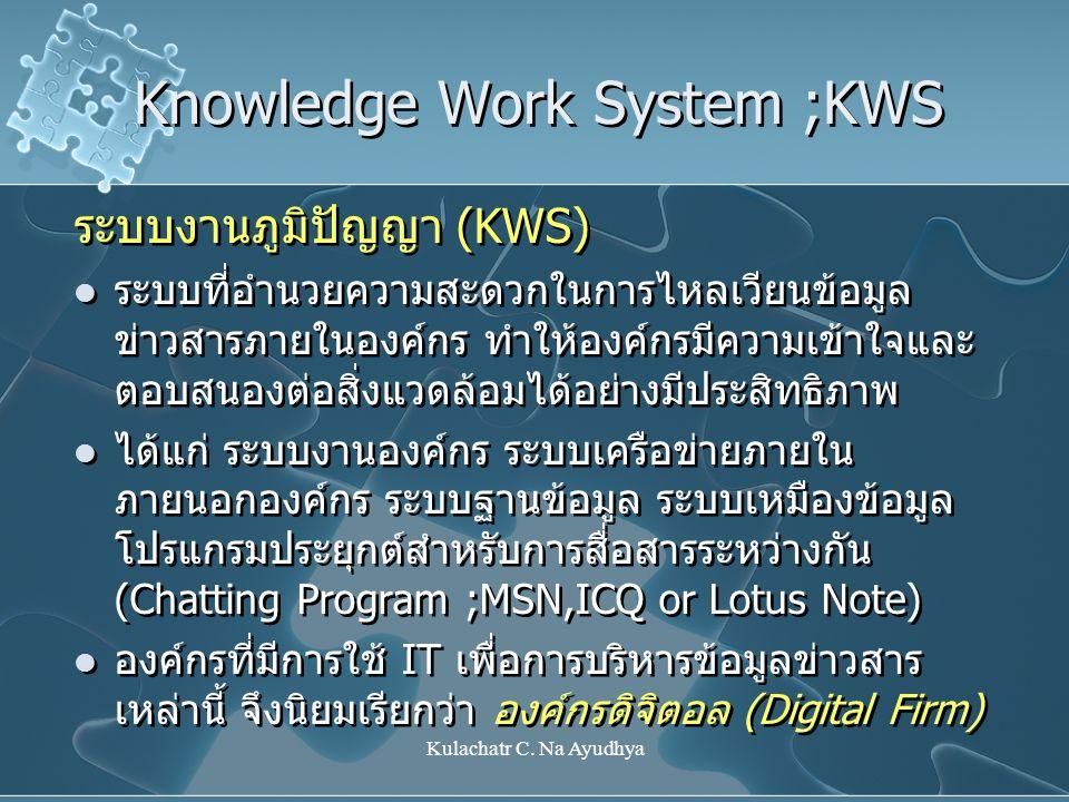 Kulachatr C. Na Ayudhya Knowledge Work System ;KWS ระบบงานภูมิปัญญา (KWS)  ระบบที่อำนวยความสะดวกในการไหลเวียนข้อมูล ข่าวสารภายในองค์กร ทำให้องค์กรมีค