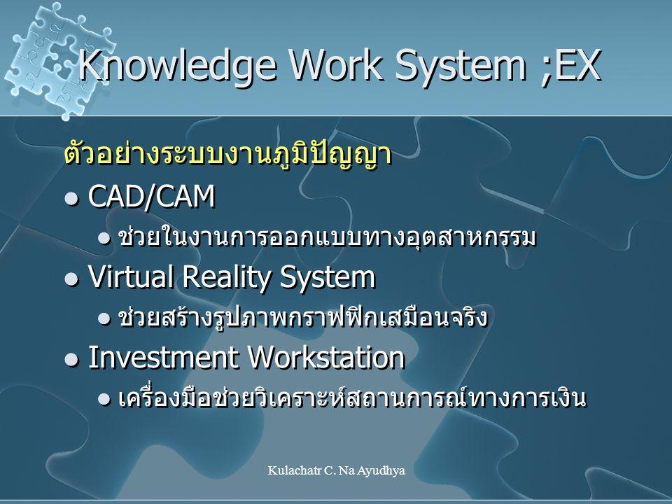 Kulachatr C. Na Ayudhya Knowledge Work System ;EX ตัวอย่างระบบงานภูมิปัญญา  CAD/CAM  ช่วยในงานการออกแบบทางอุตสาหกรรม  Virtual Reality System  ช่วย