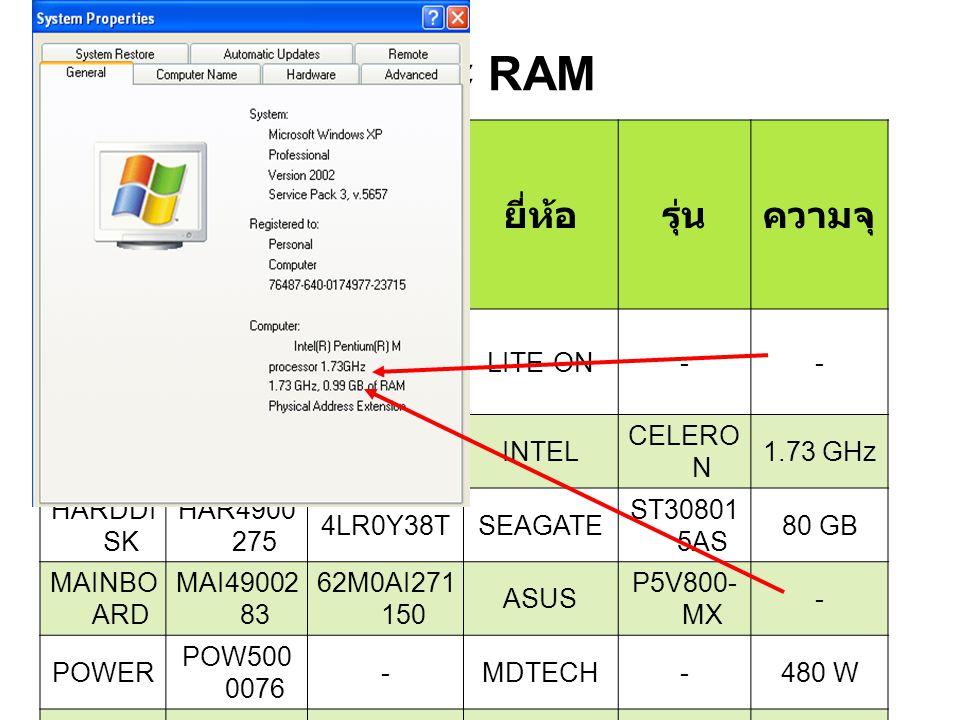 CPU และ RAM ชื่อ ครุ ภัณ ฑ์ รหัส ครุภั ณฑ์ Serial_ Num ber ยี่ห้อรุ่นความจุ CD- ROM -RW CDW490 0272 -LITE-ON-- CPU CPU4900 281 -INTEL CELERO N 1.73 GHz HARDDI SK HAR4900 275 4LR0Y38TSEAGATE ST30801 5AS 80 GB MAINBO ARD MAI49002 83 62M0AI271 150 ASUS P5V800- MX - POWER POW500 0076 -MDTECH-480 W RAM RAM4900 417 2257179- 129634 7 KINGSTO N DDR- RAM 1 GB