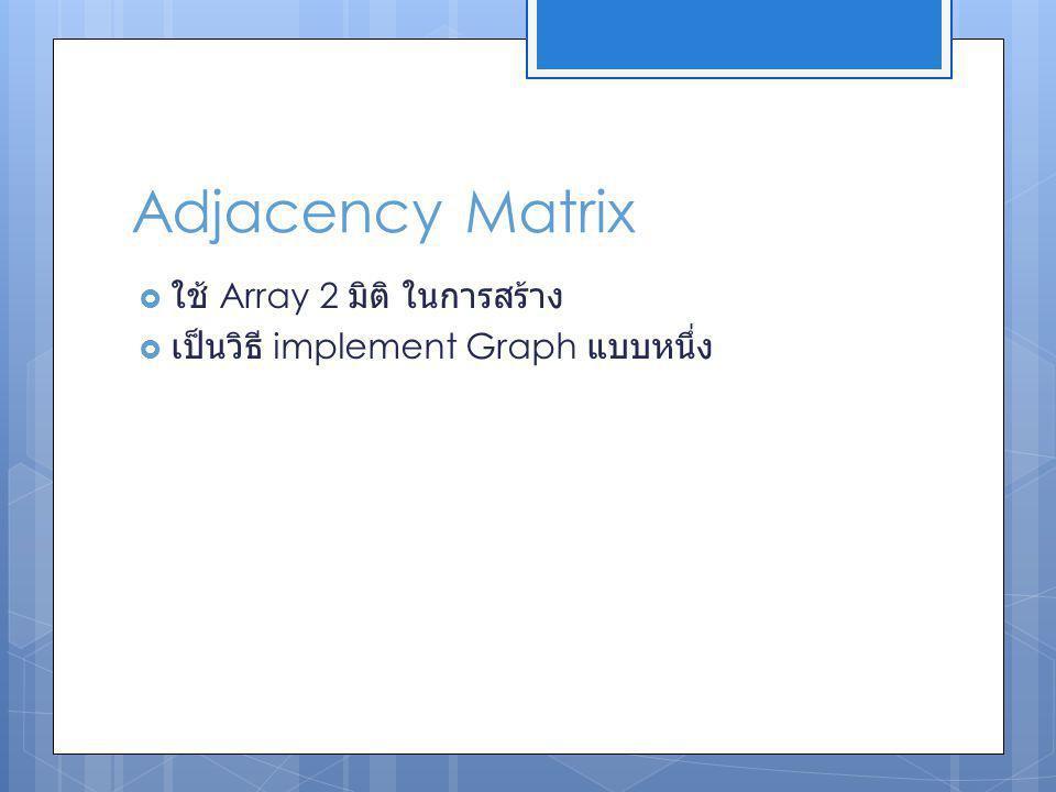 Adjacency Matrix  ให้กราฟ G มีเซ็ตของโหนดเป็น VG และเซ็ต ของเอจเป็น EG โดยกราฟมีออเดอร์เท่ากับ N ซึ่ง N >= 1 แนวทางหนึ่งในการกำหนดเป็นกราฟโดย ใช้แมตทริกติดกัน (Adjacency Matrix) เป็น อาร์เรย์ N- ต่อ -N เมื่อให้เป็นอาร์เรย์ A จะได้ว่า หมายความว่า หากมีเอจที่เชื่อมต่อกันระหว่างโหนด i กับ j ก็จะได้ A(i,j) = 1 ไม่เช่นนั้นให้มีค่าเป็น 0