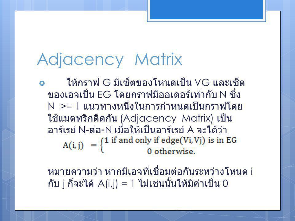 Adjacency Matrix  ให้กราฟ G มีเซ็ตของโหนดเป็น VG และเซ็ต ของเอจเป็น EG โดยกราฟมีออเดอร์เท่ากับ N ซึ่ง N >= 1 แนวทางหนึ่งในการกำหนดเป็นกราฟโดย ใช้แมตท