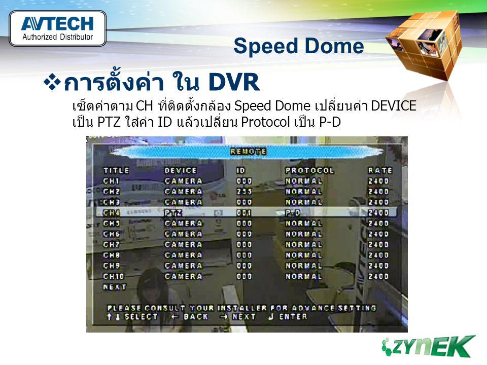 LOGO www.themegallery.com Speed Dome  การตั้งค่า ใน DVR เซ็ตค่าตาม CH ที่ติดตั้งกล้อง Speed Dome เปลี่ยนค่า DEVICE เป็น PTZ ใส่ค่า ID แล้วเปลี่ยน Pro