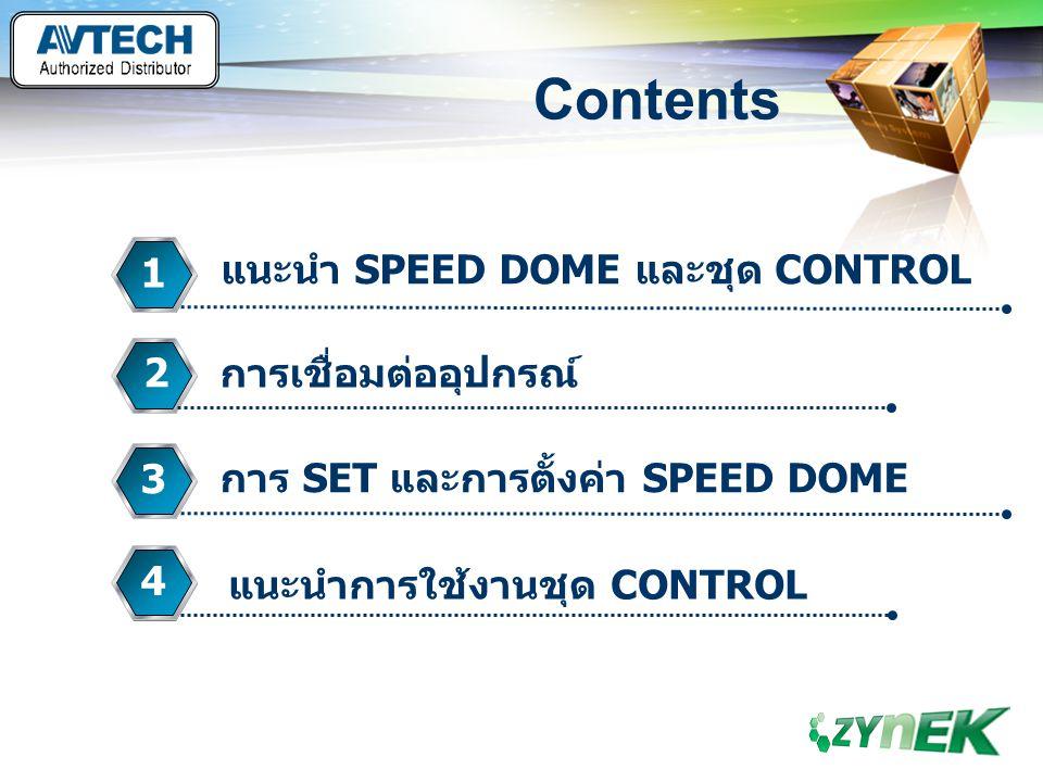 LOGO www.themegallery.com Speed Dome  แนะนำการใช้งานชุด CONTROL ชุดควบคุม Manu DVR ปุ่มเลือก Audio ปุ่มควบคุม Playback และ List ปุ่มเลือก จำนวน Ch และ ไมค์