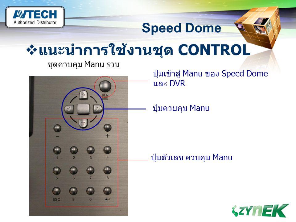 LOGO www.themegallery.com Speed Dome  แนะนำการใช้งานชุด CONTROL ชุดควบคุม Manu รวม ปุ่มเข้าสู่ Manu ของ Speed Dome และ DVR ปุ่มควบคุม Manu ปุ่มตัวเลข