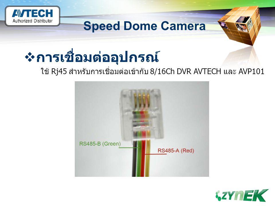 LOGO www.themegallery.com Speed Dome Camera  การเชื่อมต่ออุปกรณ์ ใช้ Rj45 สำหรับการเชื่อมต่อเข้ากับ 8/16Ch DVR AVTECH และ AVP101
