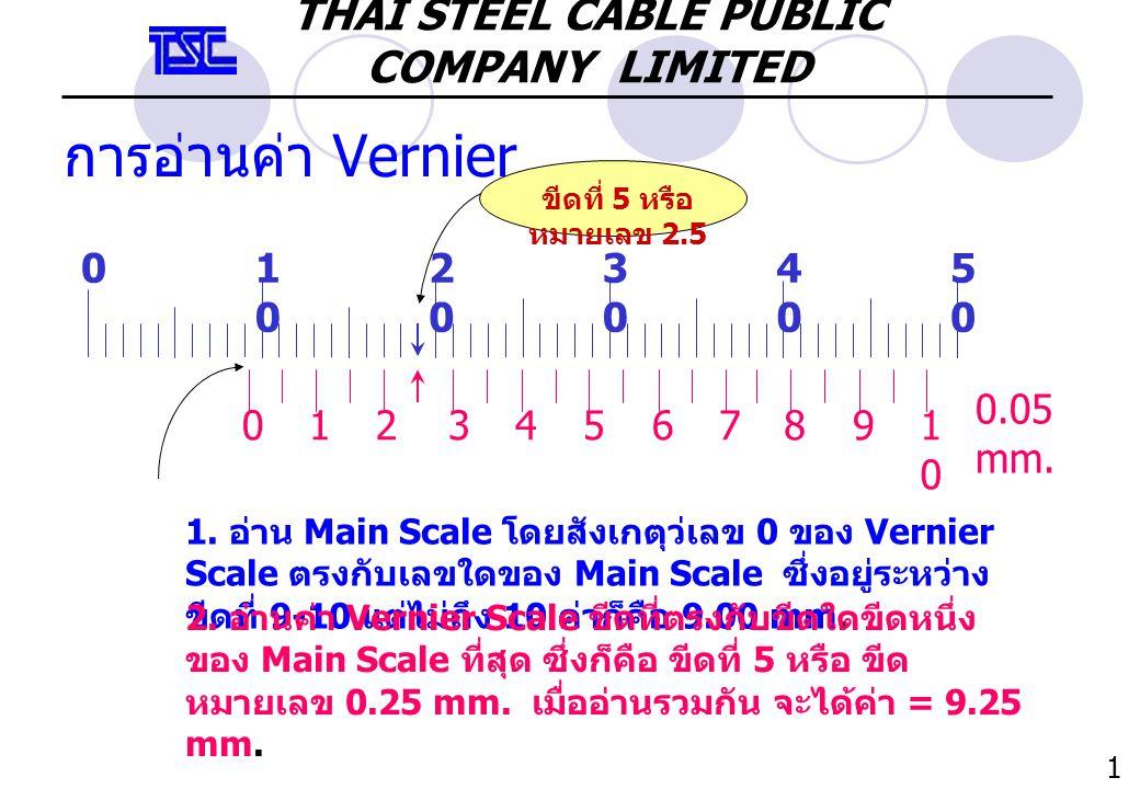 การอ่านค่า Vernier 1010 1. อ่าน Main Scale โดยสังเกตุว่เลข 0 ของ Vernier Scale ตรงกับเลขใดของ Main Scale ซึ่งอยู่ระหว่าง ขีดที่ 9-10 แต่ไม่ถึง 10 ค่าก
