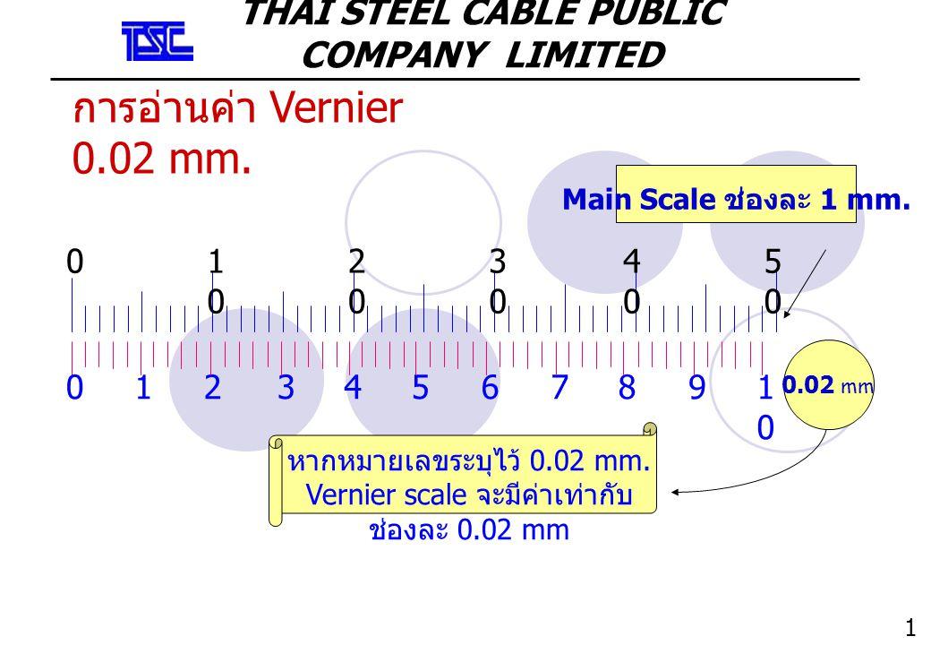 1 การอ่านค่า Vernier 0.02 mm. 0.02 mm Main Scale ช่องละ 1 mm. หากหมายเลขระบุไว้ 0.02 mm. Vernier scale จะมีค่าเท่ากับ ช่องละ 0.02 mm 01010 2020 3030 0