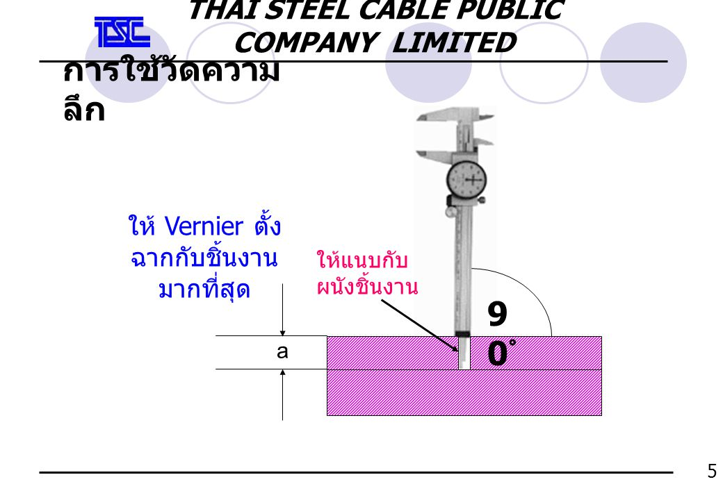 การใช้วัดความ ลึก a 9 0 ํ ให้ Vernier ตั้ง ฉากกับชิ้นงาน มากที่สุด ให้แนบกับ ผนังชิ้นงาน 5 THAI STEEL CABLE PUBLIC COMPANY LIMITED