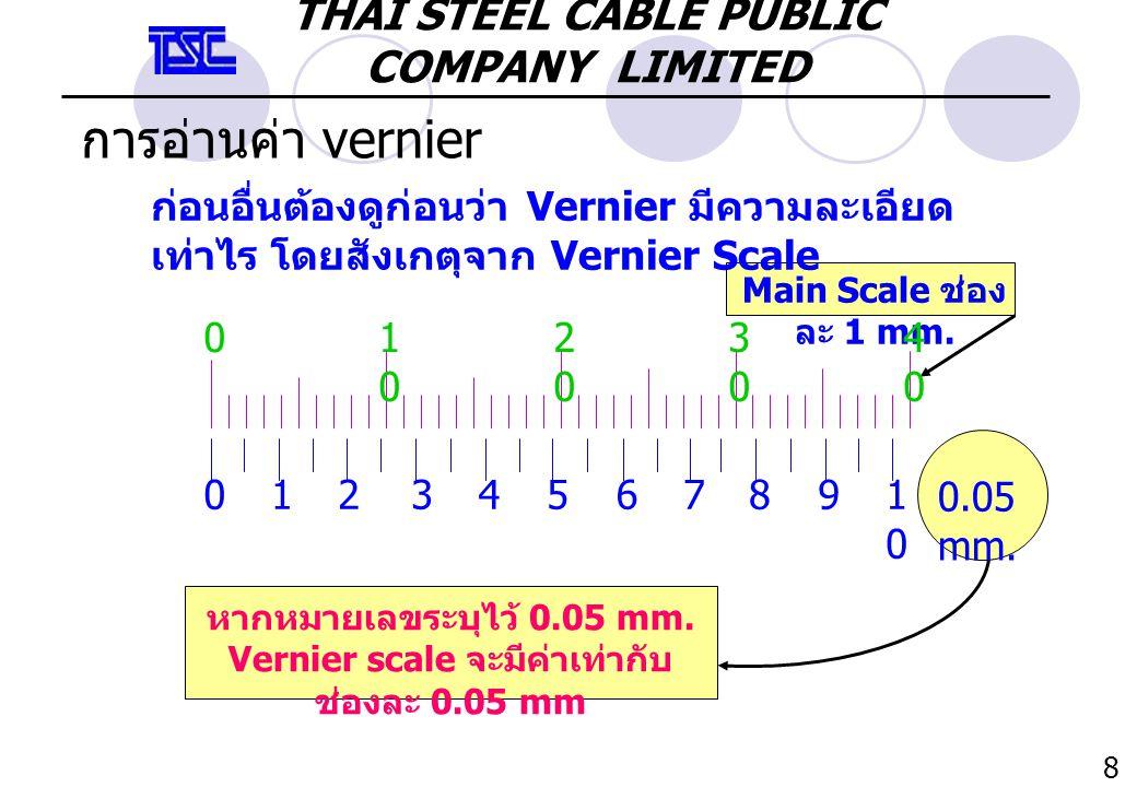 การอ่านค่า vernier Main Scale ช่อง ละ 1 mm. 0.05 mm. หากหมายเลขระบุไว้ 0.05 mm. Vernier scale จะมีค่าเท่ากับ ช่องละ 0.05 mm ก่อนอื่นต้องดูก่อนว่า Vern
