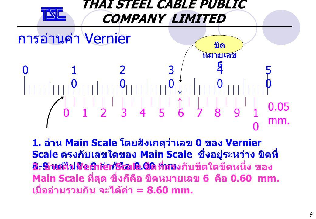 การอ่านค่า Vernier 0.05 mm. 1. อ่าน Main Scale โดยสังเกตุว่าเลข 0 ของ Vernier Scale ตรงกับเลขใดของ Main Scale ซึ่งอยู่ระหว่าง ขีดที่ 8-9 แต่ไม่ถึง 9 ค