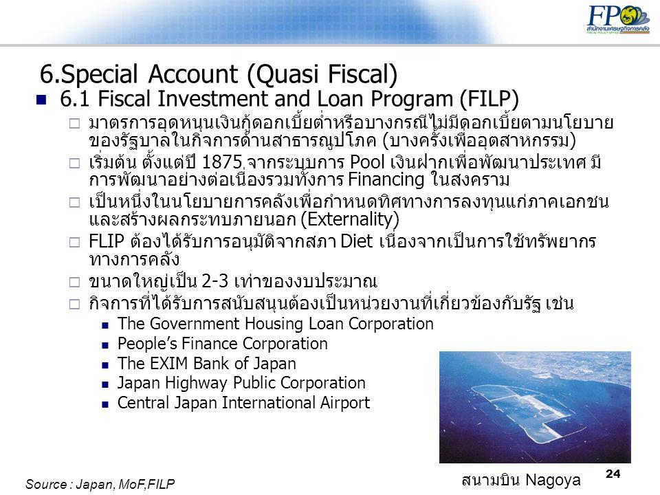 24  6.1 Fiscal Investment and Loan Program (FILP)  มาตรการอุดหนุนเงินกู้ดอกเบี้ยต่ำหรือบางกรณีไม่มีดอกเบี้ยตามนโยบาย ของรัฐบาลในกิจการด้านสาธารณูปโภ