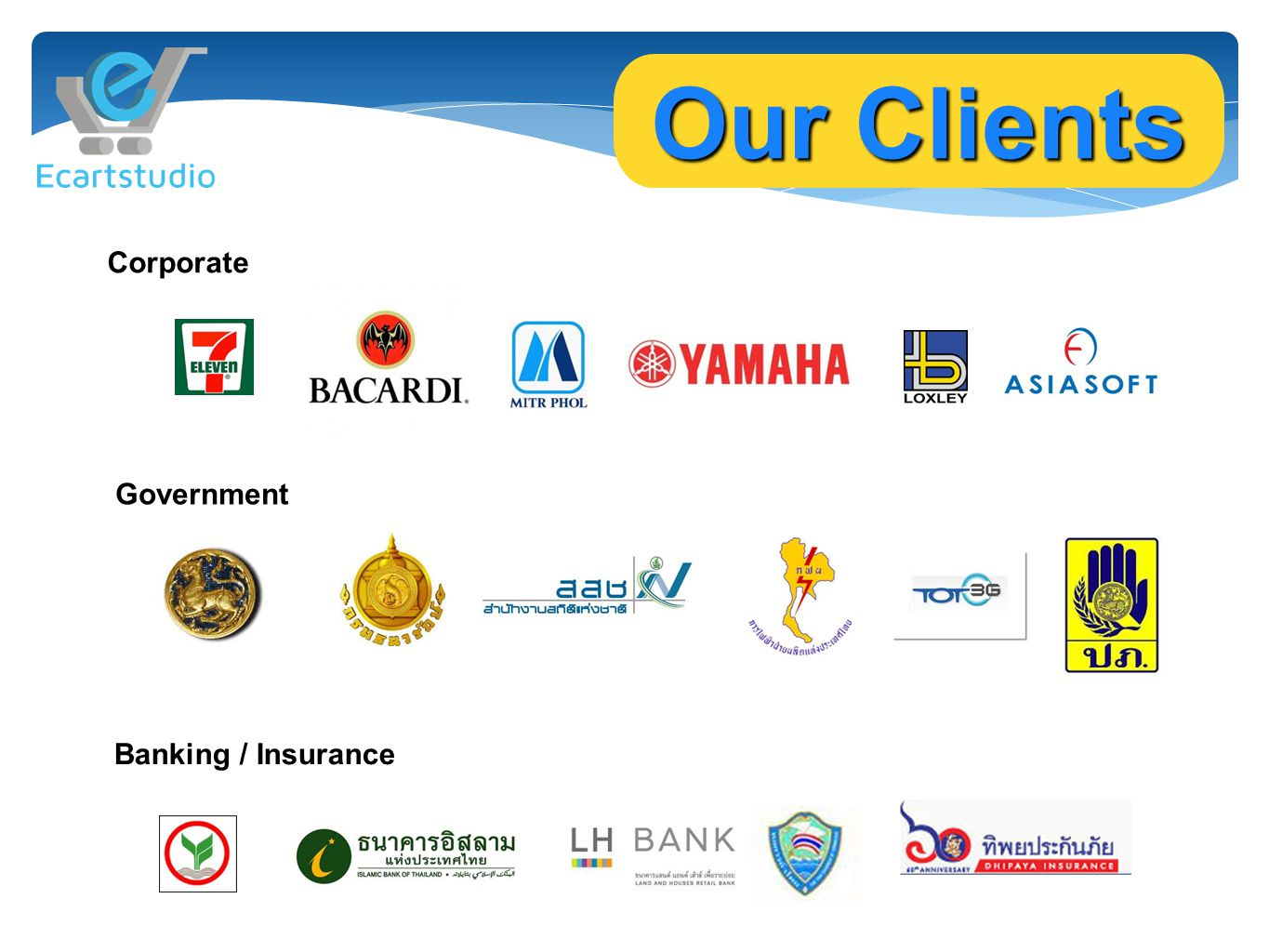 Corporate Government Banking / Insurance Our Clients
