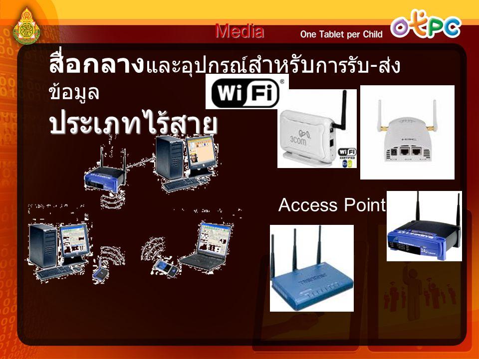 สื่อกลาง และอุปกรณ์ สําหรับ การรับ - ส่ง ข้อมูลประเภทไร้สาย Media Access Point