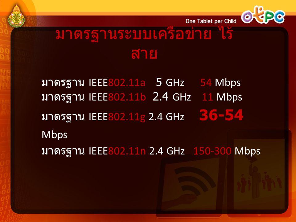 มาตรฐานระบบเครือข่าย ไร้ สาย มาตรฐาน IEEE802.11a 5 GHz 54 Mbps มาตรฐาน IEEE802.11b 2.4 GHz 11 Mbps มาตรฐาน IEEE802.11g 2.4 GHz 36-54 Mbps มาตรฐาน IEEE