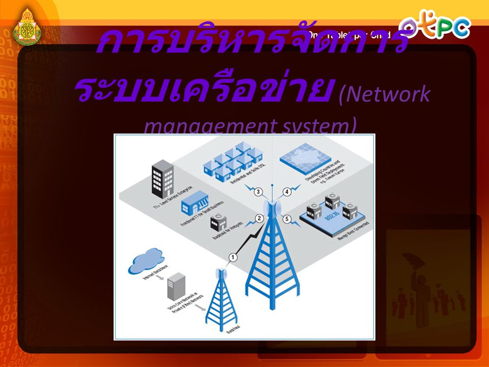 การวางแผนการติดตั้งระบบ LAN • การเลือกอุปกรณ์เครือข่าย • การเลือกโปรแกรมควบคุม เครือข่าย (NOS) • การจัดการเครือข่าย • การเชื่อมต่อกับโลก ภายนอก • การรักษาความปลอดภัย ของเครือข่าย