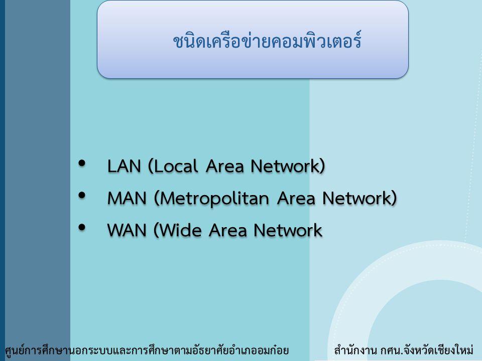 ชนิดเครือข่ายคอมพิวเตอร์ ศูนย์การศึกษานอกระบบและการศึกษาตามอัธยาศัยอำเภออมก๋อย สำนักงาน กศน.จังหวัดเชียงใหม่ • LAN (Local Area Network) • MAN (Metropo
