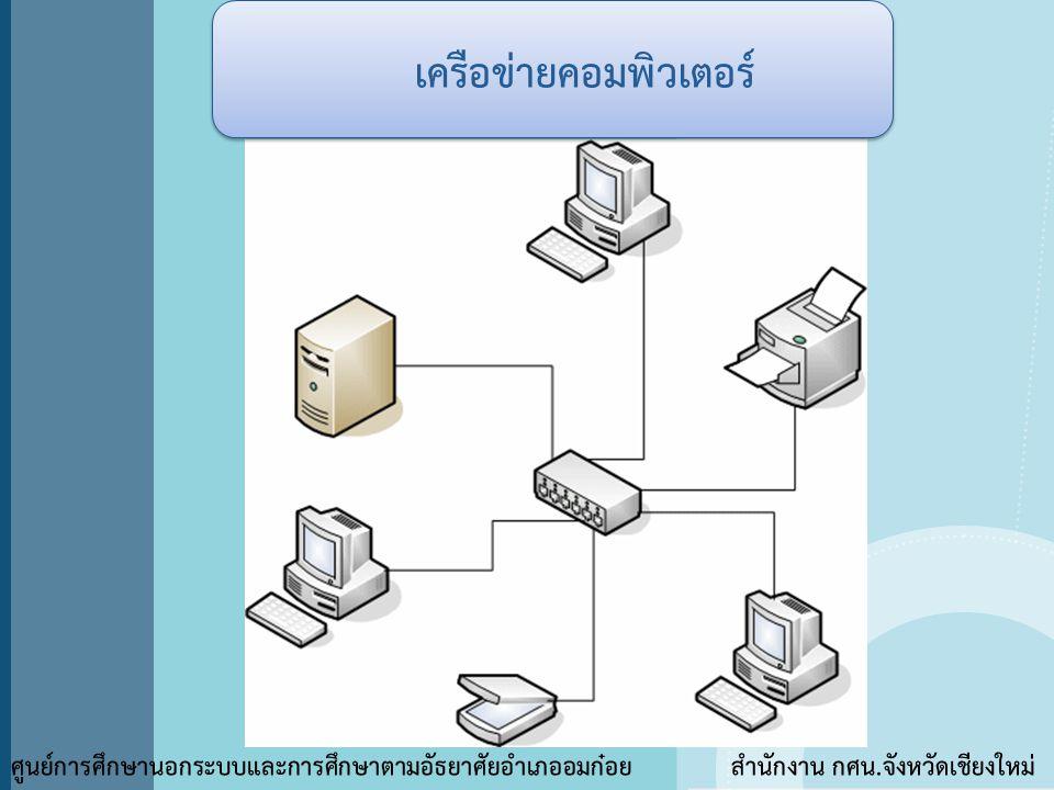 เครือข่ายคอมพิวเตอร์ ศูนย์การศึกษานอกระบบและการศึกษาตามอัธยาศัยอำเภออมก๋อย สำนักงาน กศน.จังหวัดเชียงใหม่