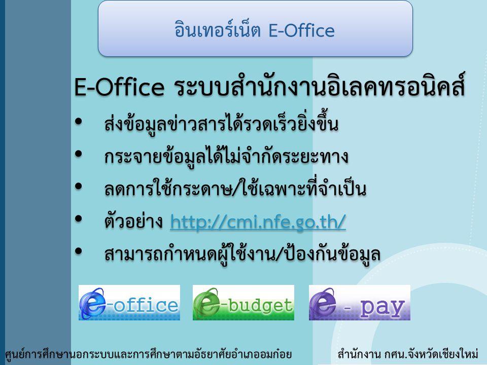 อินเทอร์เน็ต E-Office ศูนย์การศึกษานอกระบบและการศึกษาตามอัธยาศัยอำเภออมก๋อย สำนักงาน กศน.จังหวัดเชียงใหม่ E-Office ระบบสำนักงานอิเลคทรอนิคส์ • ส่งข้อม