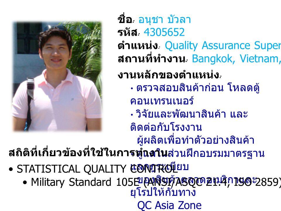ชื่อ : อนุชา บัวลา รหัส : 4305652 ตำแหน่ง : Quality Assurance Supervisor Asia Zone. สถานที่ทำงาน : Bangkok, Vietnam, China งานหลักของตำแหน่ง : • ตรวจส