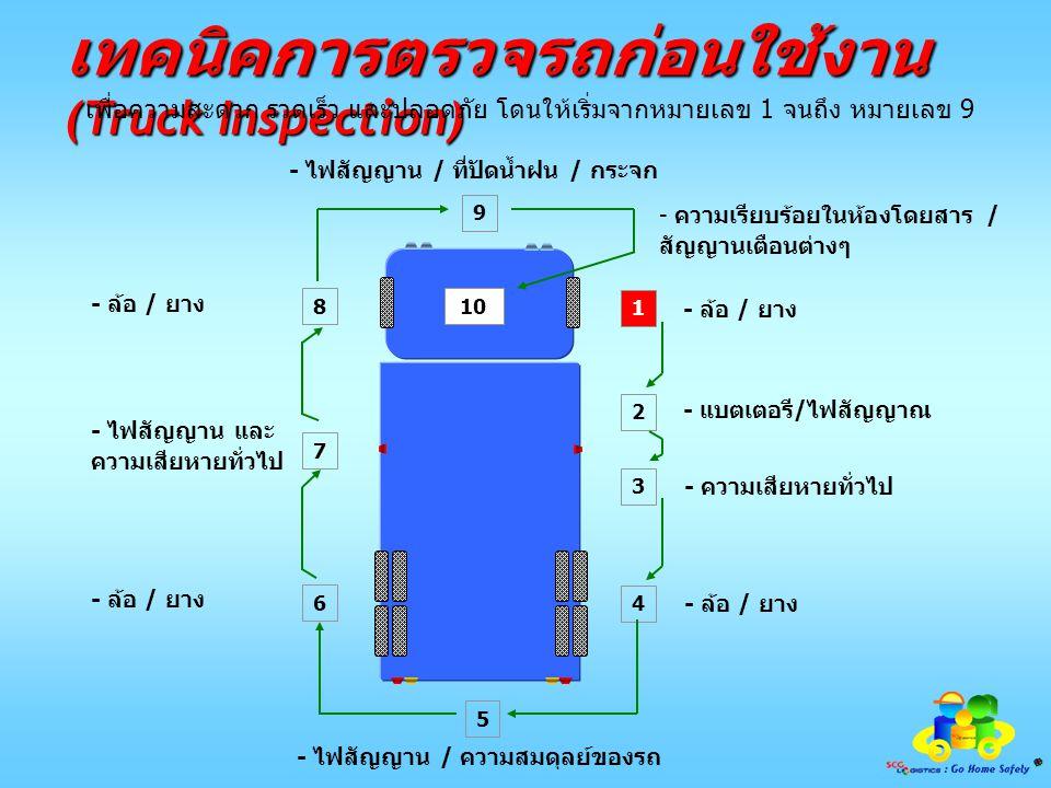 เทคนิคการตรวจรถก่อนใช้งาน (Truck Inspection) 9 1 2 3 5 6 7 8 4 10 - ล้อ / ยาง - แบตเตอรี/ไฟสัญญาณ - ความเสียหายทั่วไป - ล้อ / ยาง - ไฟสัญญาน / ความสมด