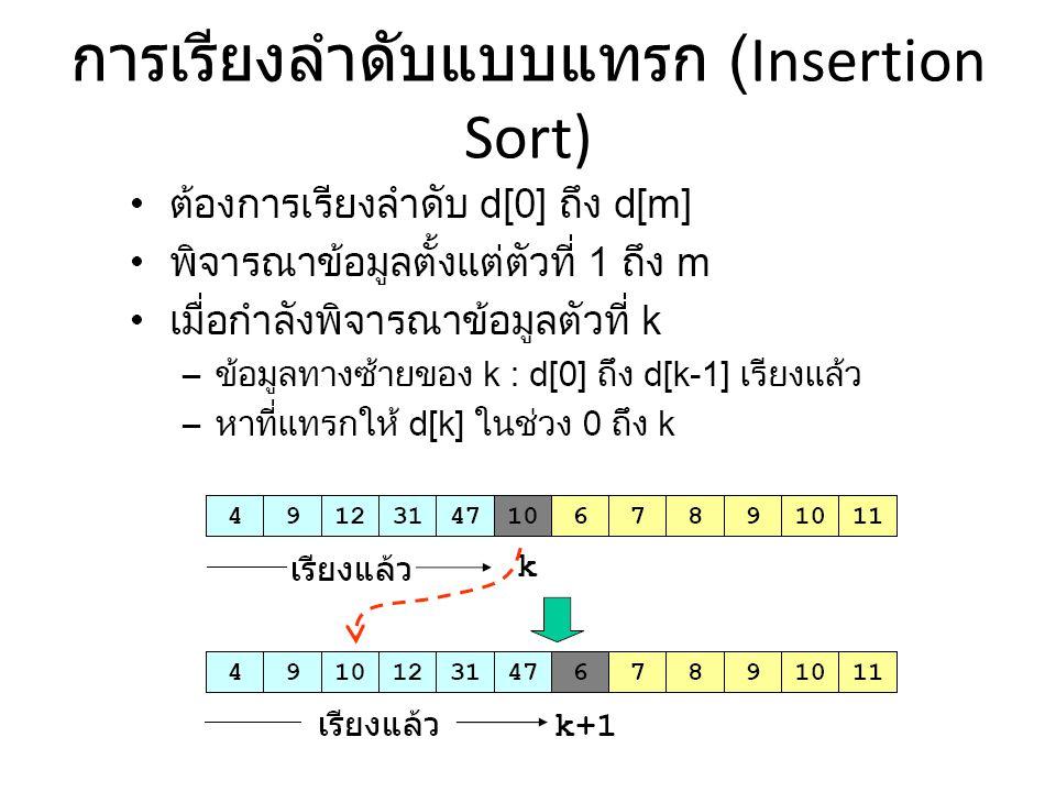 การเรียงลำดับแบบแทรก (Insertion Sort)