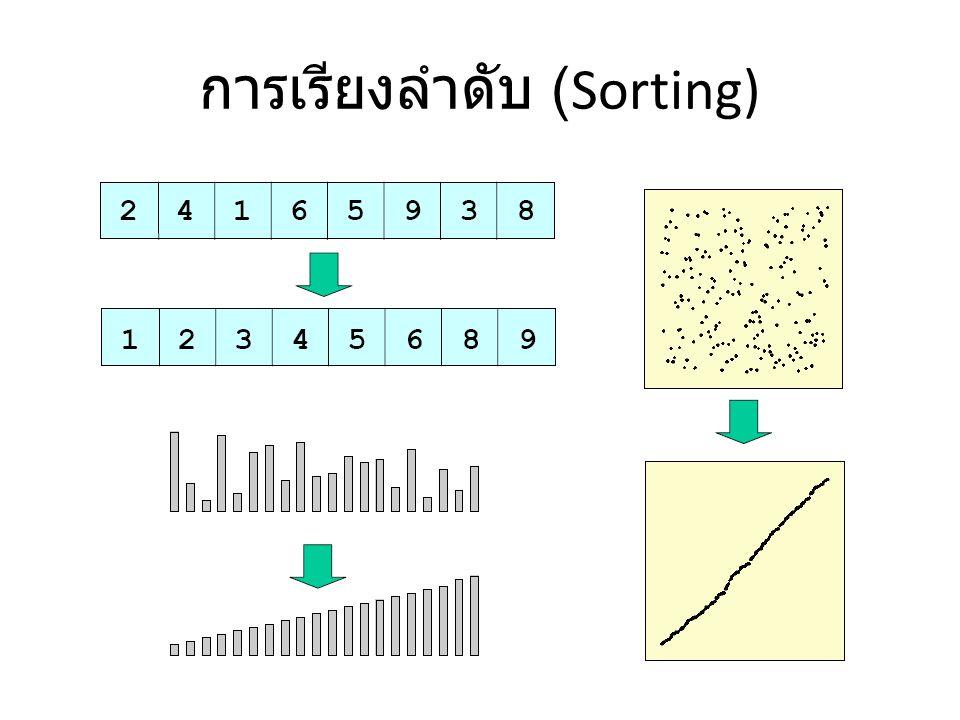 การเรียงลำดับ (Sorting)