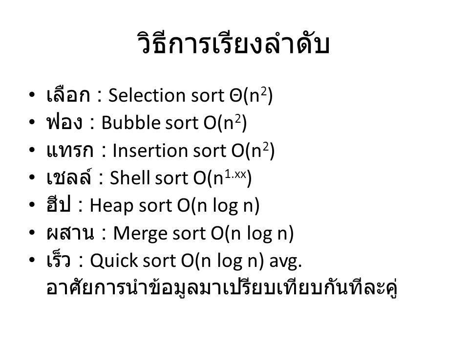วิธีการเรียงลำดับ • เลือก : Selection sort Θ(n 2 ) • ฟอง : Bubble sort O(n 2 ) • แทรก : Insertion sort O(n 2 ) • เชลล์ : Shell sort O(n 1.xx ) • ฮีป : Heap sort O(n log n) • ผสาน : Merge sort O(n log n) • เร็ว : Quick sort O(n log n) avg.
