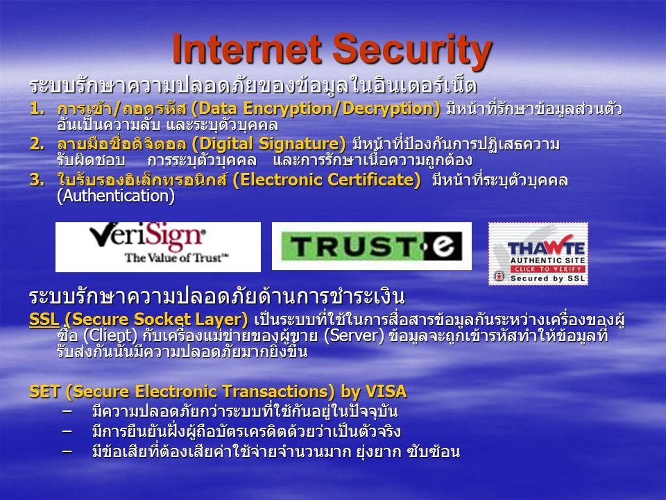Internet Security ระบบรักษาความปลอดภัยของข้อมูลในอินเตอร์เน็ต 1.การเข้า/ถอดรหัส (Data Encryption/Decryption) มีหน้าที่รักษาข้อมูลส่วนตัว อันเป็นความลับ และระบุตัวบุคคล 2.ลายมือชื่อดิจิตอล (Digital Signature) มีหน้าที่ป้องกันการปฏิเสธความ รับผิดชอบ การระบุตัวบุคคล และการรักษาเนื้อความถูกต้อง 3.ใบรับรองอิเล็กทรอนิกส์ (Electronic Certificate) มีหน้าที่ระบุตัวบุคคล (Authentication) ระบบรักษาความปลอดภัยด้านการชำระเงิน SSL (Secure Socket Layer) เป็นระบบที่ใช้ในการสื่อสารข้อมูลกันระหว่างเครื่องของผู้ ซื้อ (Client) กับเครื่องแม่ข่ายของผู้ขาย (Server) ข้อมูลจะถูกเข้ารหัสทำให้ข้อมูลที่ รับส่งกันนั้นมีความปลอดภัยมากยิ่งขึ้น SET (Secure Electronic Transactions) by VISA – มีความปลอดภัยกว่าระบบที่ใช้กันอยู่ในปัจจุบัน – มีการยืนยันฝั่งผู้ถือบัตรเครดิตด้วยว่าเป็นตัวจริง – มีข้อเสียที่ต้องเสียค่าใช้จ่ายจำนวนมาก ยุ่งยาก ซับซ้อน