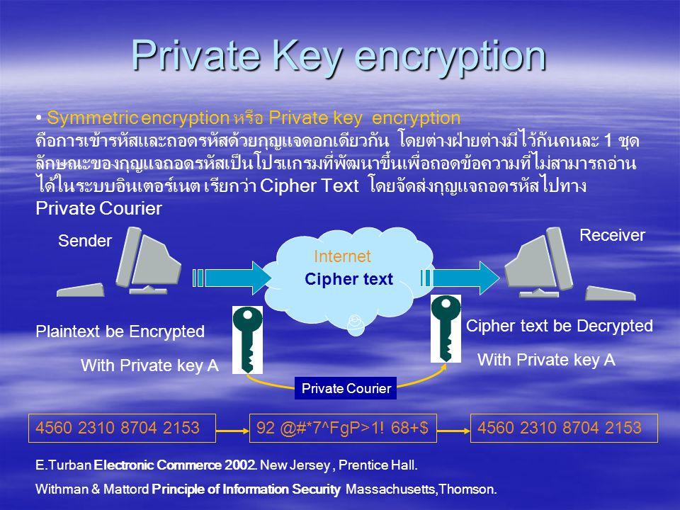 Internet Private Key encryption • Symmetric encryption หรือ Private key encryption คือการเข้ารหัสและถอดรหัสด้วยกุญแจดอกเดียวกัน โดยต่างฝ่ายต่างมีไว้กันคนละ 1 ชุด ลักษณะของกุญแจถอดรหัสเป็นโปรแกรมที่พัฒนาขึ้นเพื่อถอดข้อความที่ไม่สามารถอ่าน ได้ในระบบอินเตอร์เนต เรียกว่า Cipher Text โดยจัดส่งกุญแจถอดรหัสไปทาง Private Courier Plaintext be Encrypted Cipher text Sender Cipher text be Decrypted Receiver With Private key A 4560 2310 8704 215392 @#*7^FgP>1.