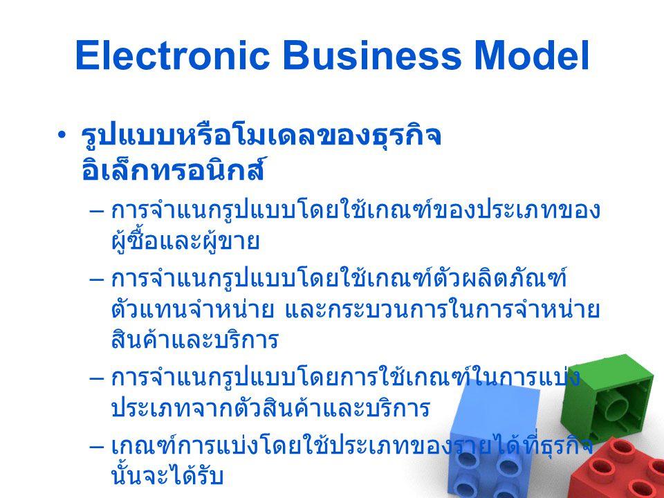 Electronic Business Model • รูปแบบหรือโมเดลของธุรกิจ อิเล็กทรอนิกส์ – การจำแนกรูปแบบโดยใช้เกณฑ์ของประเภทของ ผู้ซื้อและผู้ขาย – การจำแนกรูปแบบโดยใช้เกณฑ์ตัวผลิตภัณฑ์ ตัวแทนจำหน่าย และกระบวนการในการจำหน่าย สินค้าและบริการ – การจำแนกรูปแบบโดยการใช้เกณฑ์ในการแบ่ง ประเภทจากตัวสินค้าและบริการ – เกณฑ์การแบ่งโดยใช้ประเภทของรายได้ที่ธุรกิจ นั้นจะได้รับ