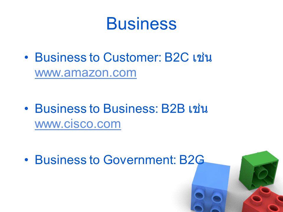 ธุรกิจที่หารายได้จากโฆษณา