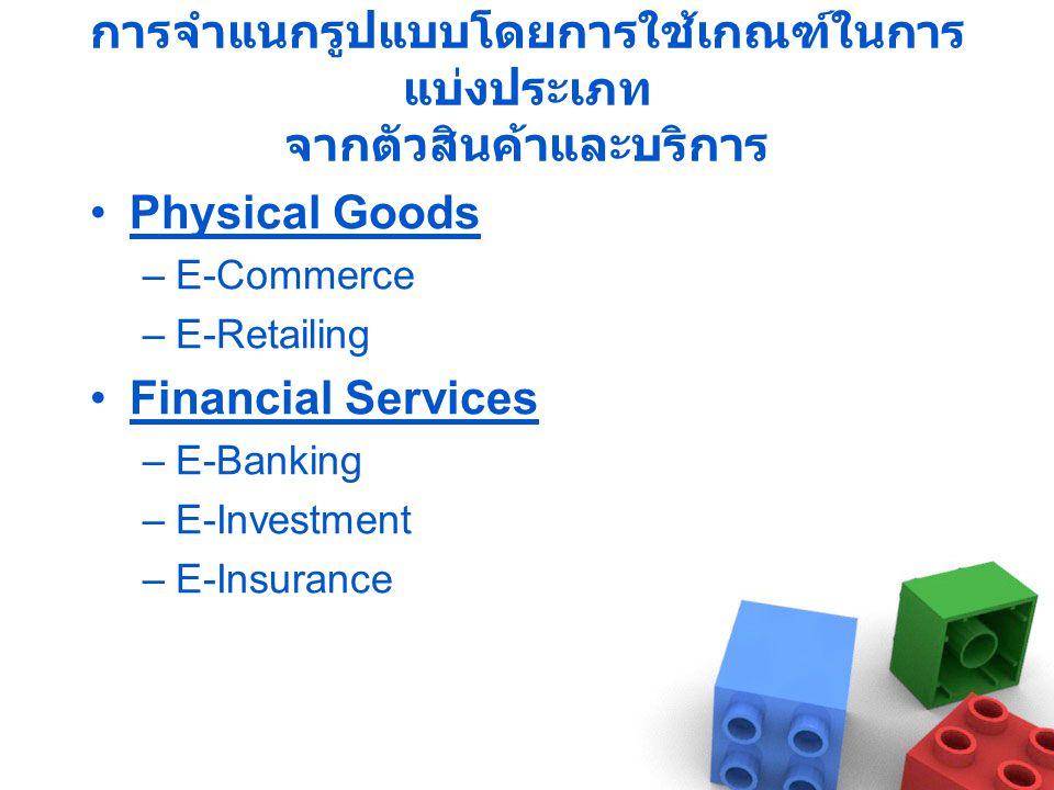 •Physical Goods –E-Commerce –E-Retailing •Financial Services –E-Banking –E-Investment –E-Insurance