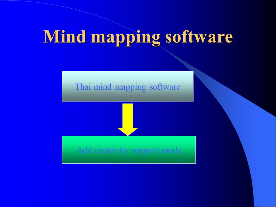 Mind mapping software Thai mind mapping software Add creativity support mode