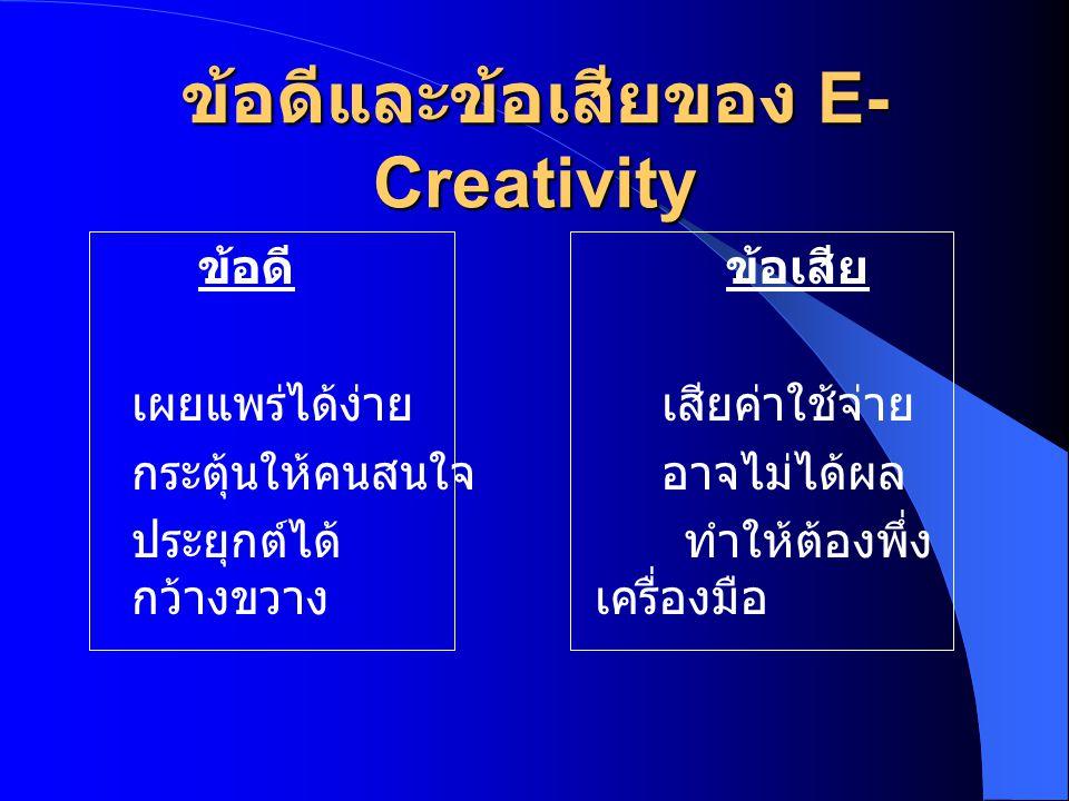 ข้อดีและข้อเสียของ E- Creativity ข้อดี เผยแพร่ได้ง่าย กระตุ้นให้คนสนใจ ประยุกต์ได้ กว้างขวาง ข้อเสีย เสียค่าใช้จ่าย อาจไม่ได้ผล ทำให้ต้องพึ่ง เครื่องม