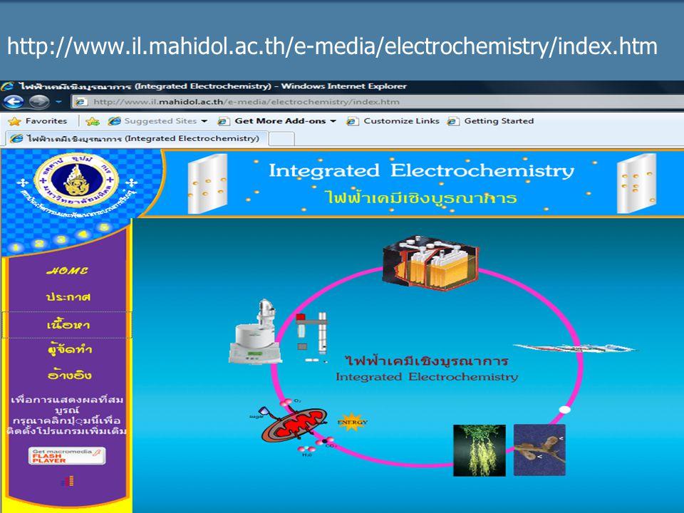 http://www.il.mahidol.ac.th/e-media/electrochemistry/index.htm