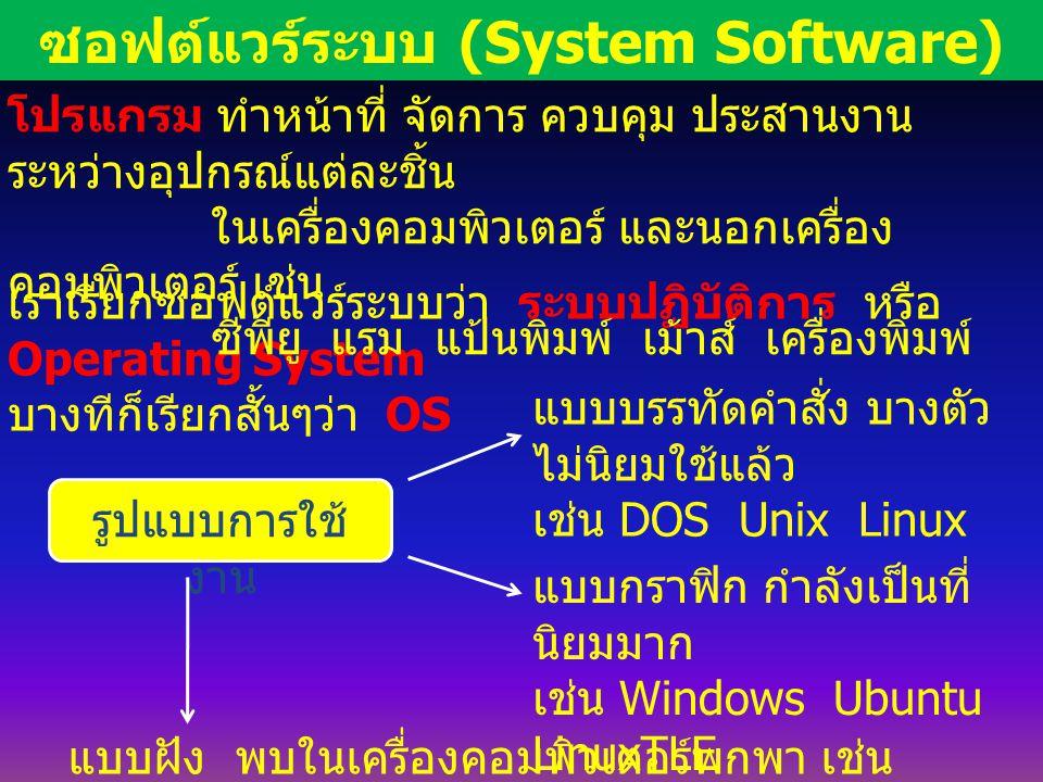 ซอฟต์แวร์ระบบ (System Software) ประเภทของ ระบบปฏิบัติการ แบบเดี่ยว ใช้กับเครื่องคอมพิวเตอร์ส่วนบุคคล โน๊ตบุ๊ก รองรับ ผู้ใช้งานคนเดียว ส่วนมาก ผู้ใช้ทั่วไปจะใช้แบบนี้ มีหลายตัวเช่น วินโดวส์ 7 วินโดวส์ 8 อูบุนตู แมคอินทอช แบบเครือข่าย ใช้จัดการกับงานด้านเครือข่ายคอมพิวเตอร์ ช่วยให้ คอมพิวเตอร์ในเครือข่ายสามารถติดต่อกันได้ มีหลาย ตัวเช่น วินโดวส์เซิร์ฟเวอร์ ยูนิกส์ แบบฝัง ใช้กับเครื่องคอมพิวเตอร์พกพาเช่น แทบเบล็ต โทรศัพท์มือถือ ใช้พื้นที่จัดเก็บน้อยกว่า แบบเดี่ยว และ แบบเครือข่าย