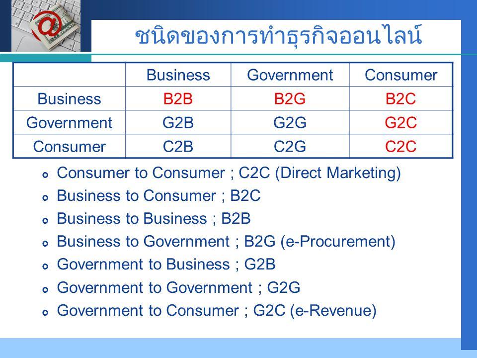 Company LOGO BusinessGovernmentConsumer BusinessB2BB2GB2C GovernmentG2BG2GG2C ConsumerC2BC2GC2C ชนิดของการทำธุรกิจออนไลน์  Consumer to Consumer ; C2C