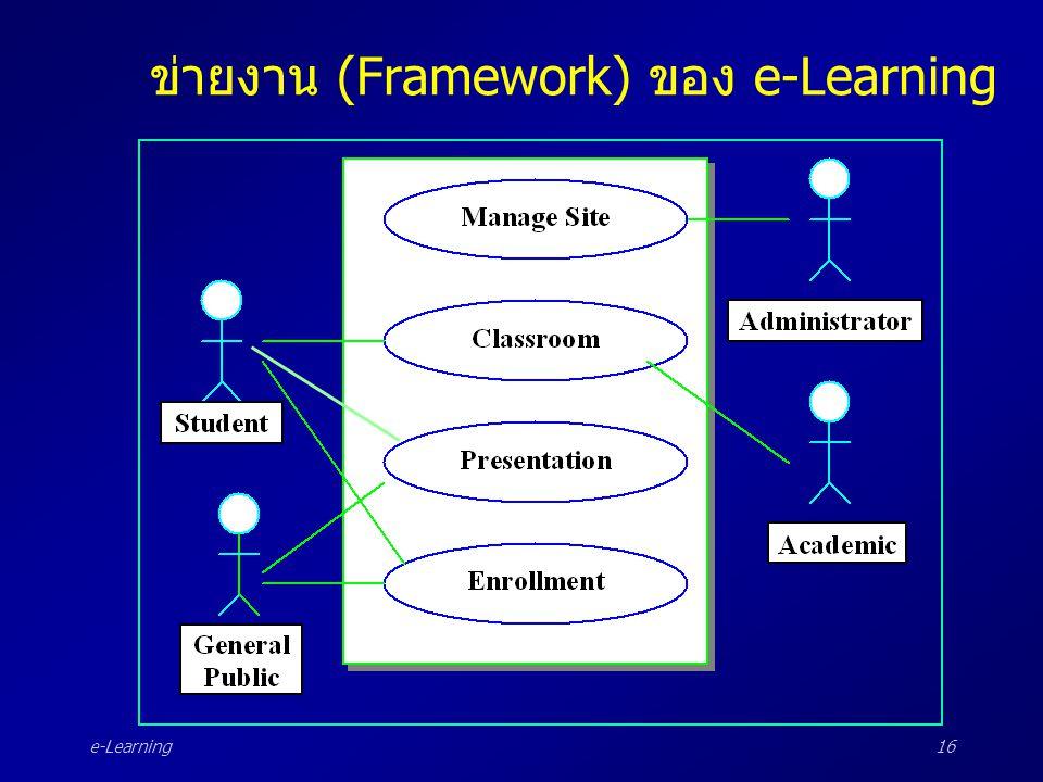 e-Learning16 ข่ายงาน (Framework) ของ e-Learning