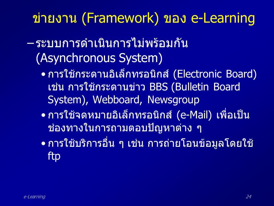 e-Learning24 ข่ายงาน (Framework) ของ e-Learning –ระบบการดำเนินการไม่พร้อมกัน (Asynchronous System) •การใช้กระดานอิเล็กทรอนิกส์ (Electronic Board) เช่น