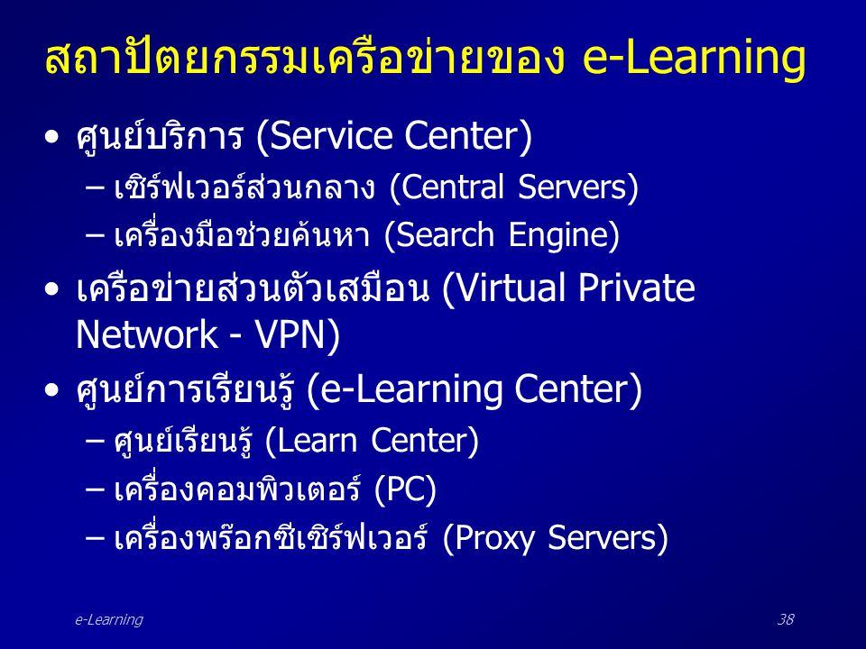 e-Learning38 สถาปัตยกรรมเครือข่ายของ e-Learning •ศูนย์บริการ (Service Center) –เซิร์ฟเวอร์ส่วนกลาง (Central Servers) –เครื่องมือช่วยค้นหา (Search Engi
