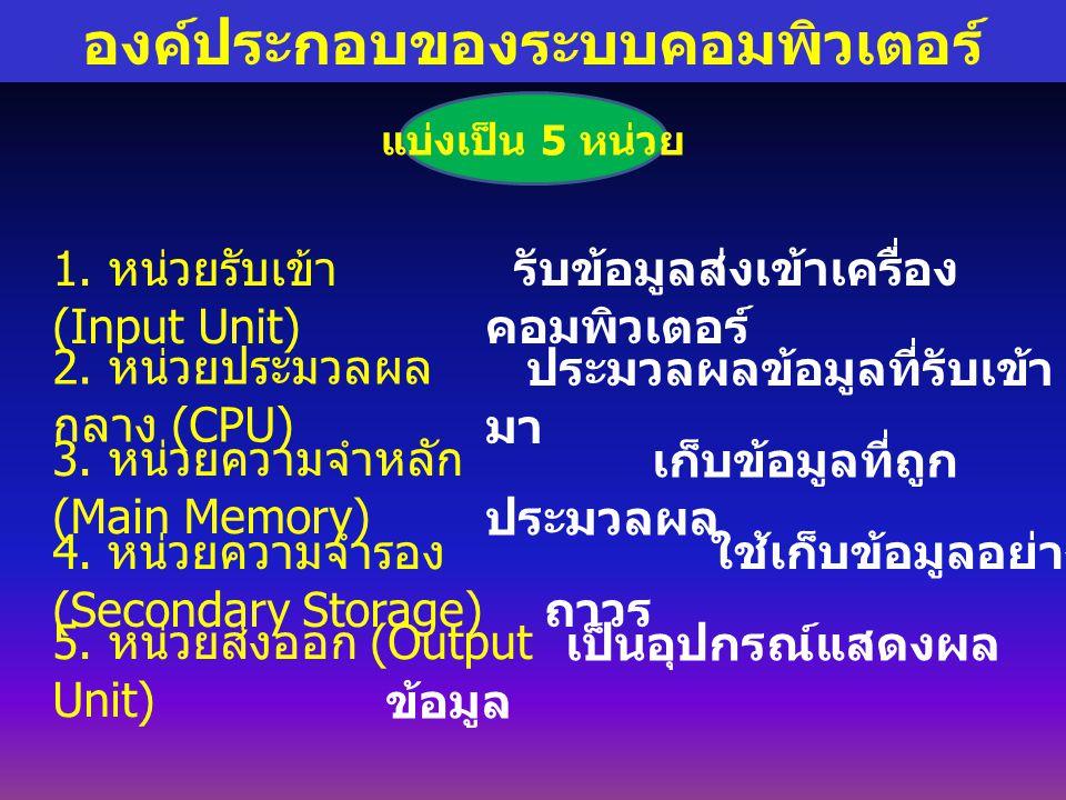 แบ่งเป็น 5 หน่วย องค์ประกอบของระบบคอมพิวเตอร์ 1. หน่วยรับเข้า (Input Unit) 2. หน่วยประมวลผล กลาง (CPU) 3. หน่วยความจำหลัก (Main Memory) 4. หน่วยความจำ