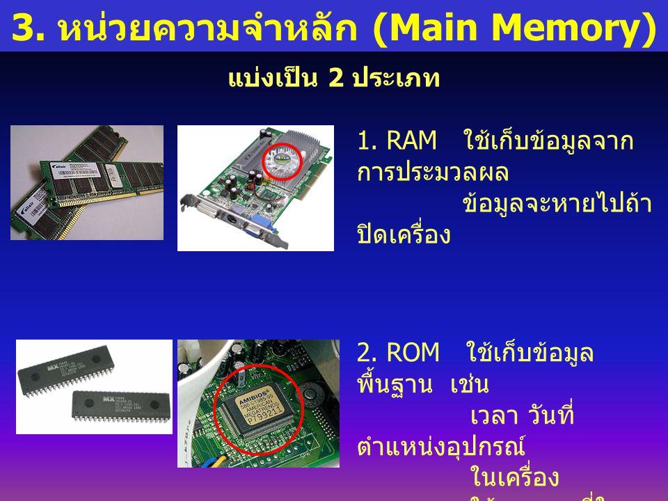 3. หน่วยความจำหลัก (Main Memory) 1. RAM ใช้เก็บข้อมูลจาก การประมวลผล ข้อมูลจะหายไปถ้า ปิดเครื่อง แบ่งเป็น 2 ประเภท 2. ROM ใช้เก็บข้อมูล พื้นฐาน เช่น เ