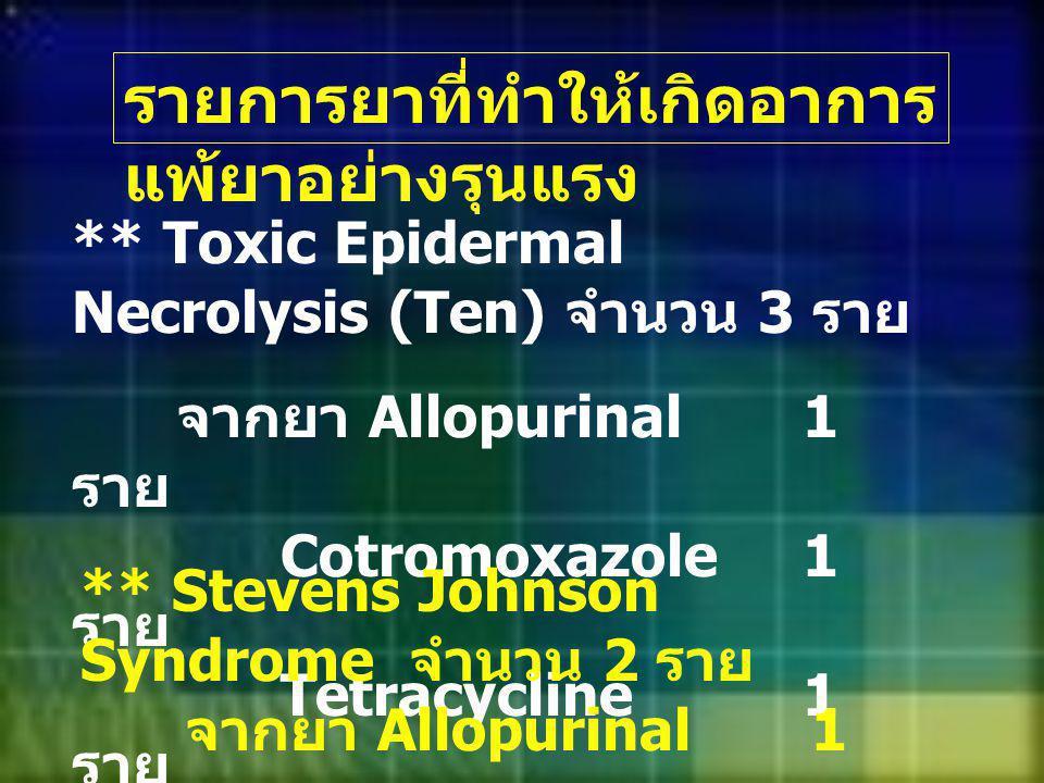 ผู้ป่วยชายไทย อายุ 36 ปี น้ำหนัก 59 กก.Dx.